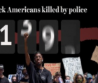 Racial Police Murder